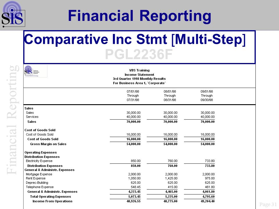 Comparative Inc Stmt [Multi-Step] PGL2236F